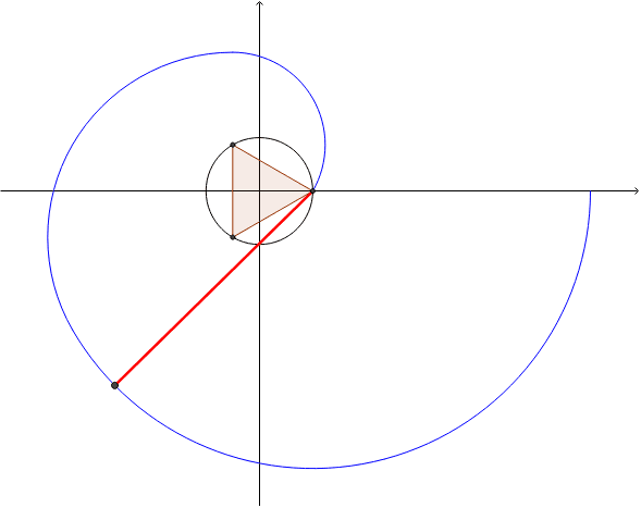 Involute of an Equilateral Triangle Press Enter to start activity