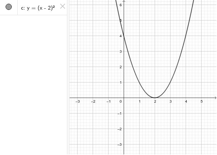이차함수 y=(x-2)^2의 그래프를 y축의 방향으로 3만큼 평행이동시켜 보시오. 활동을 시작하려면 엔터키를 누르세요.