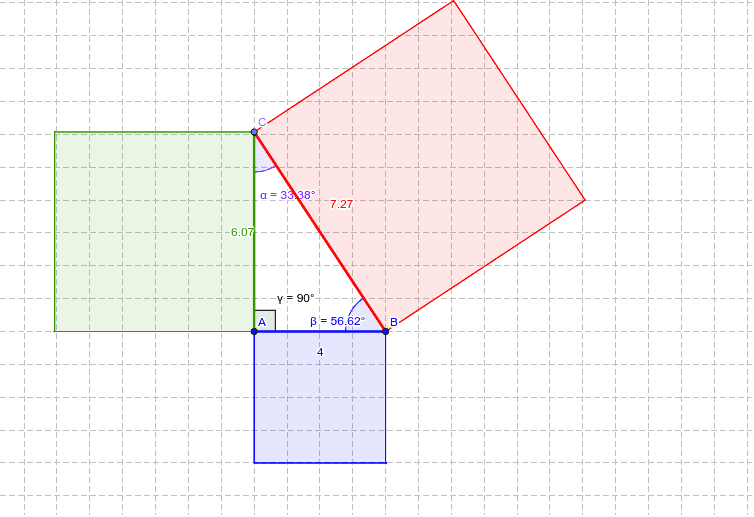 Pythagorean Theorem: Write the proper equation to prove the following