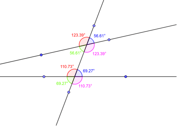 Non-Parallel Lines cut by a Transversal Press Enter to start activity