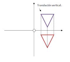 Traslación vertical.