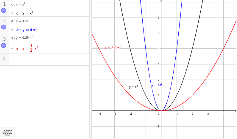 Quadratic Function (Relationship between the graph's width and 'a') Press Enter to start activity