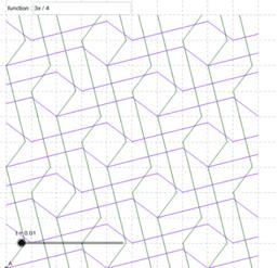Grid Deformations