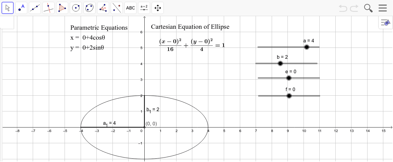 Ellipse Equations - Cartesian and Parametric Press Enter to start activity