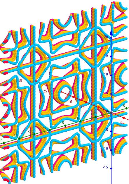 Chladni Figuren- 1 3 7, s=1, L=20   0-5