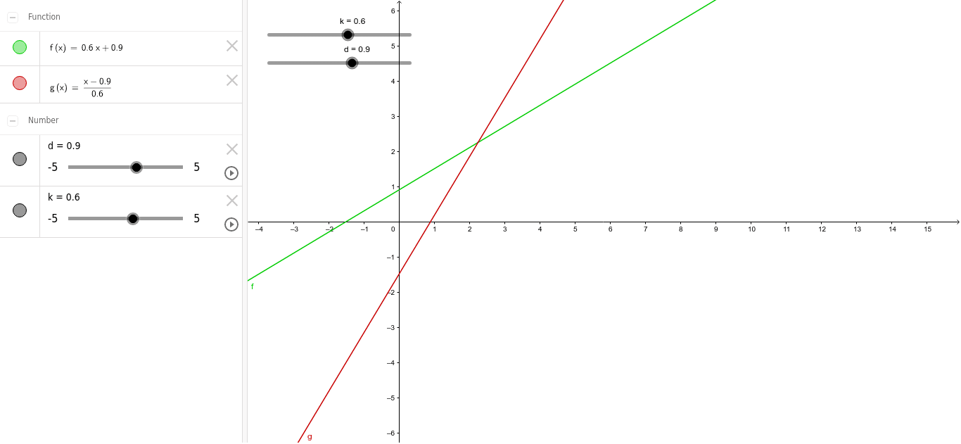 Lineare Funktion Drücke die Eingabetaste um die Aktivität zu starten
