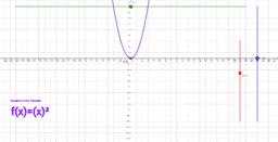 Quadratic Functions (Graph & Equation Anatomy)