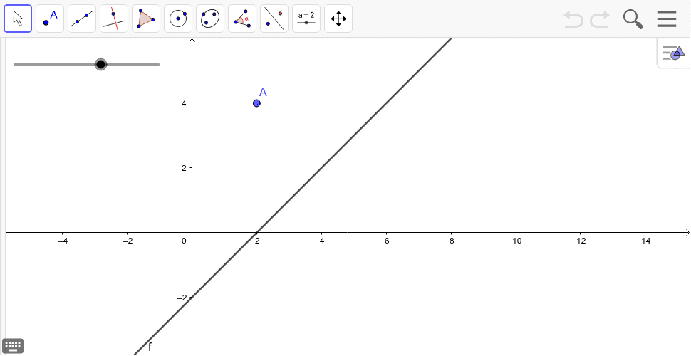 Construct a line that is parallel to the given line f through point A.  Find the slope of both lines.  Move the slider to find the pattern between the slopes. Press Enter to start activity