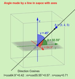 Angles made by a line in space with three coordinate axes.