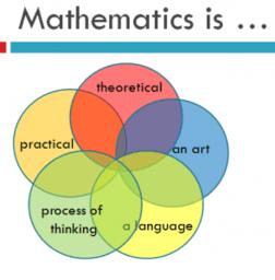 Math TABE