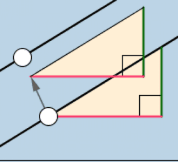 Coordinate Geometry Tools: Distance, Midpoint, Slope