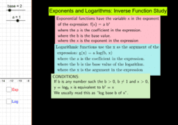 Exponents and Logarithms a Study of Inverses