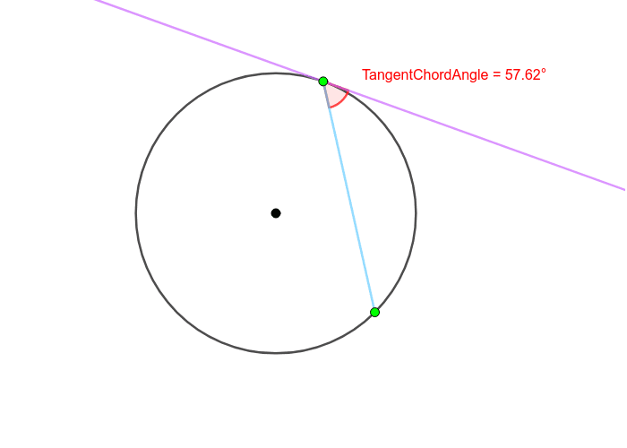 """A TANGENT-CHORD ANGLE is an angle formed by an intersecting tangent and chord has its vertex """"on""""; the circle. Press Enter to start activity"""