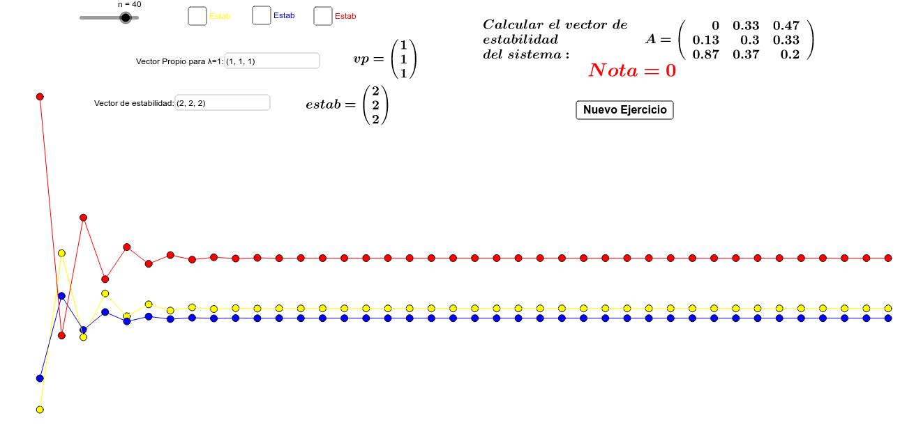 Simulador Markov 3x3 Presiona Intro para comenzar la actividad