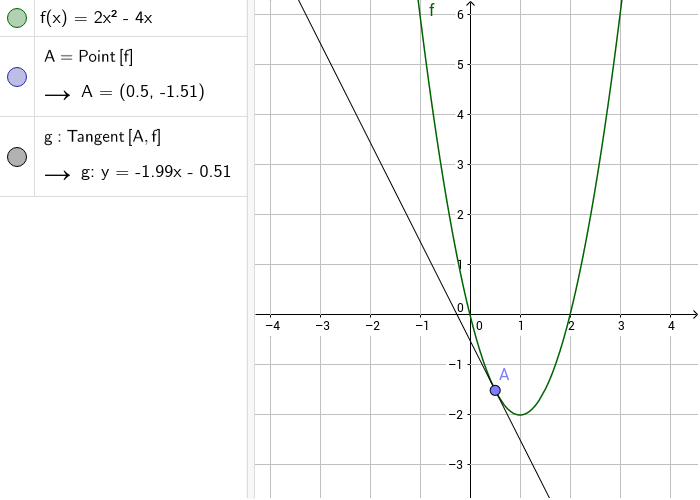 Move point A in order to find the slope at each point in your first table for f ' (x). Press Enter to start activity