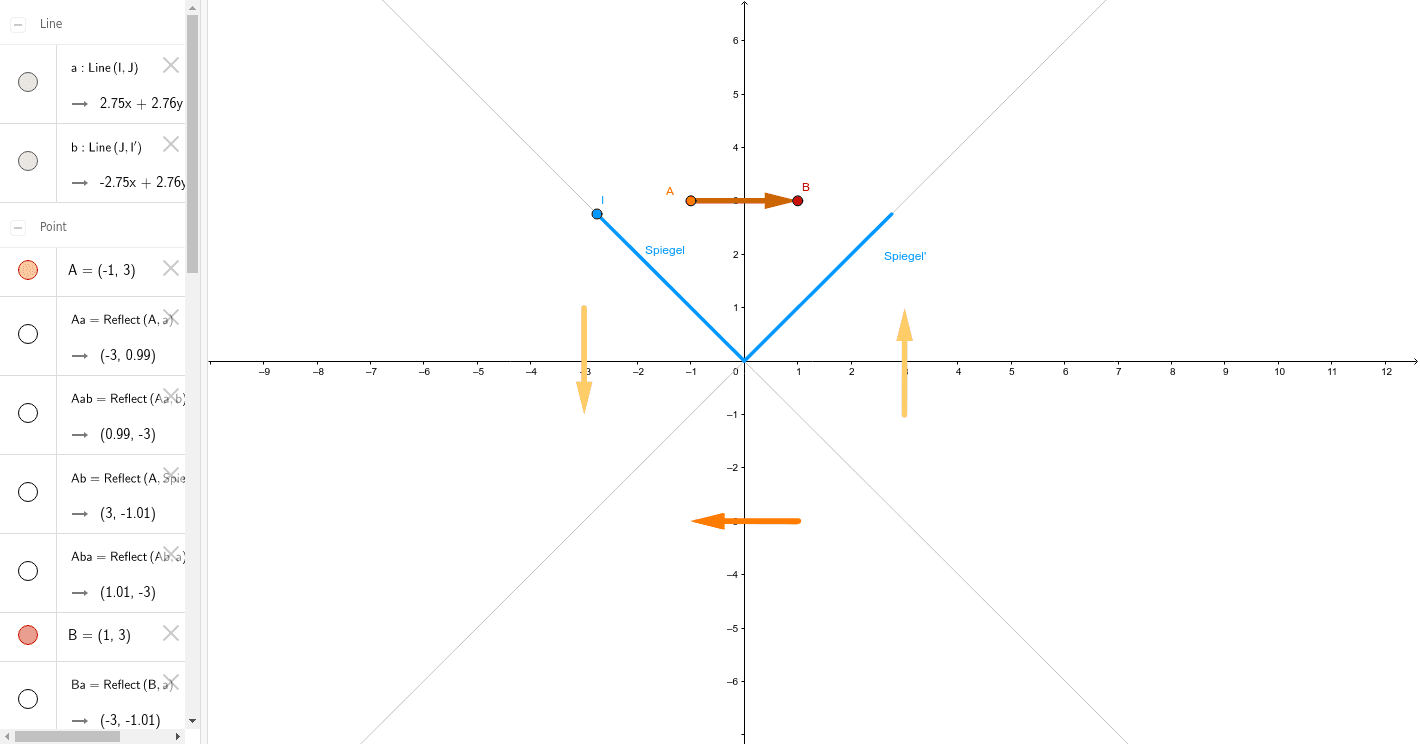 2-4-1 Winkelspiegel Drücke die Eingabetaste um die Aktivität zu starten