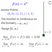 Positive Integer Power Functions