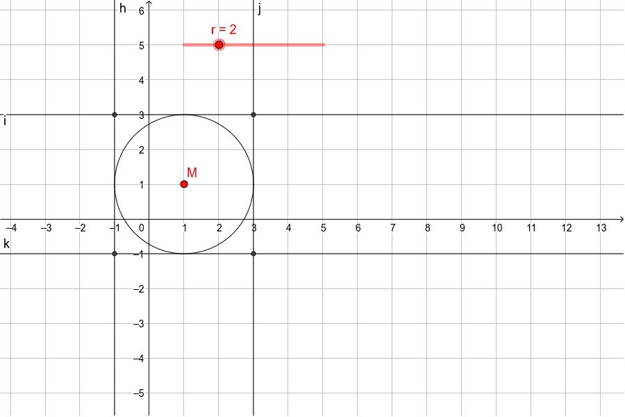 Zeichne den Kreis durch Ziehen am Mittelpunkt M und Einstellen der Radiuslänge r. Drücke die Eingabetaste um die Aktivität zu starten