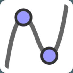Graphing Calculator Tutorials