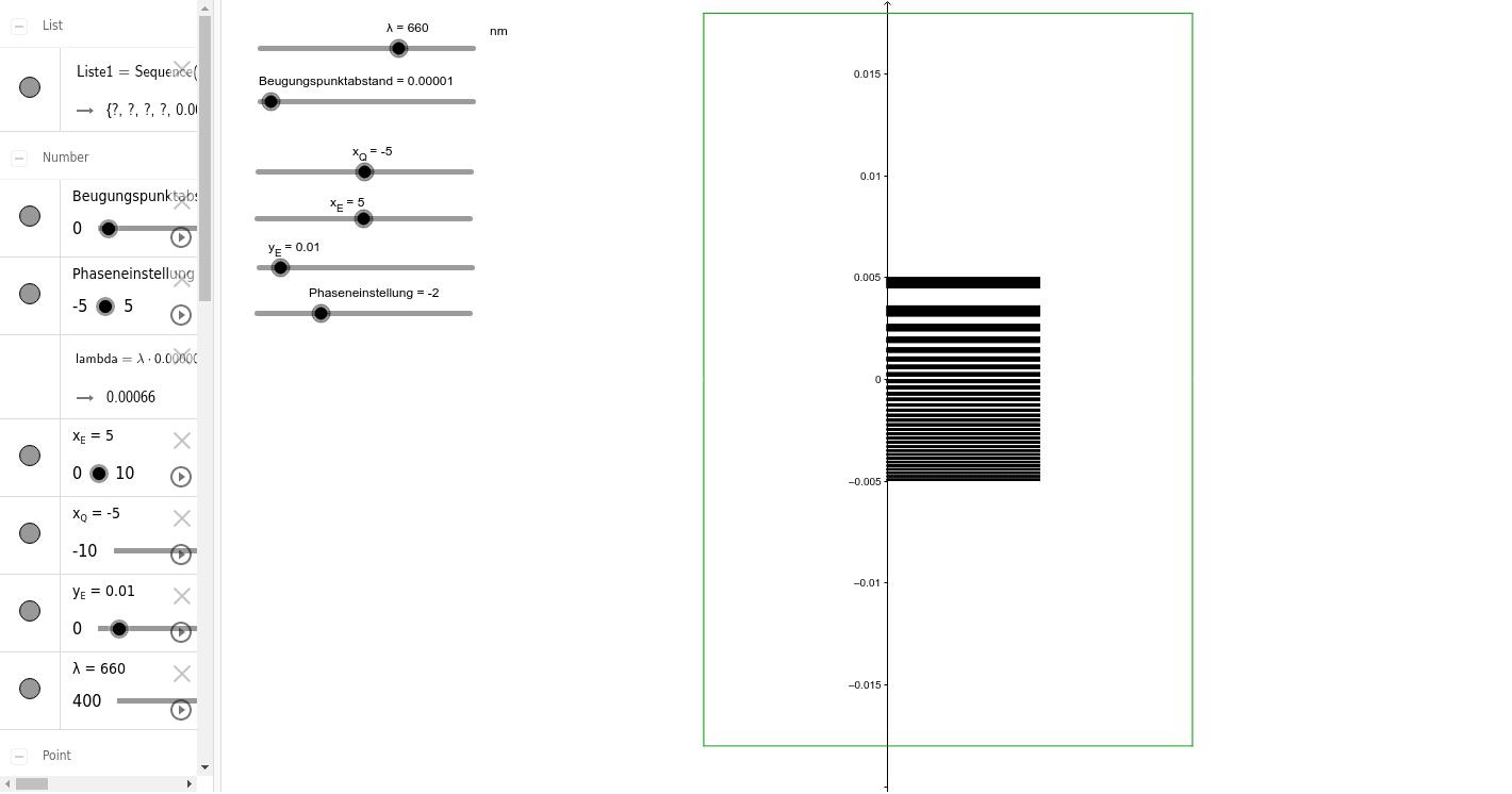 5-2-2 Zonengitter Drücke die Eingabetaste um die Aktivität zu starten