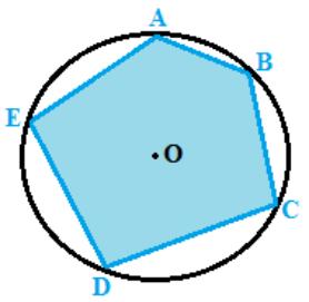 Ilpoligono che abbiamo disegnato si dice inscritto nella circonferenza. Mentre lacirconferenzasi dicecircoscritta al poligono. Dato un poligono, non sempre esiste una circonferenza ad esso circoscritta: se ciò si verifica ilpoligonosi diceinscrittibile.