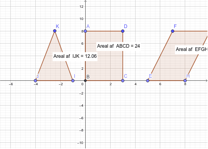 trekant firkant og parallelogram  Press Enter to start activity