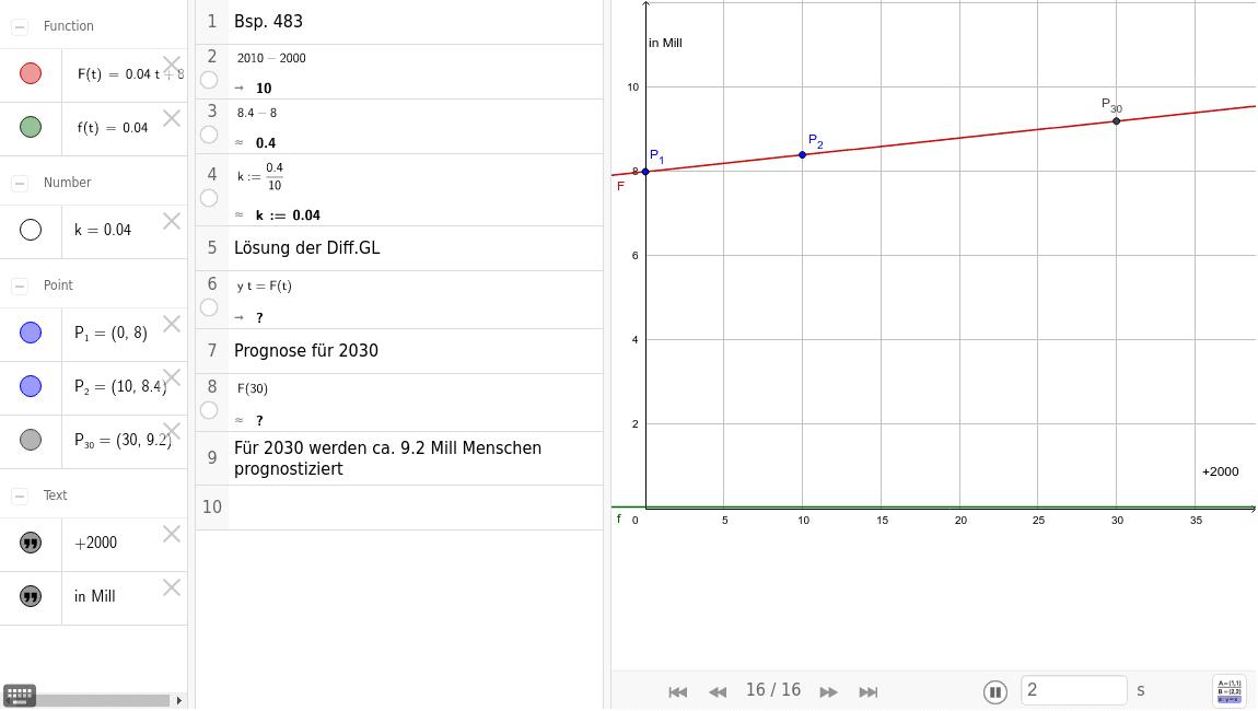 Bsp. 483 Lineares Wachstumsmodell (Befölkerungswachstum) tm 8.KL Drücke die Eingabetaste um die Aktivität zu starten