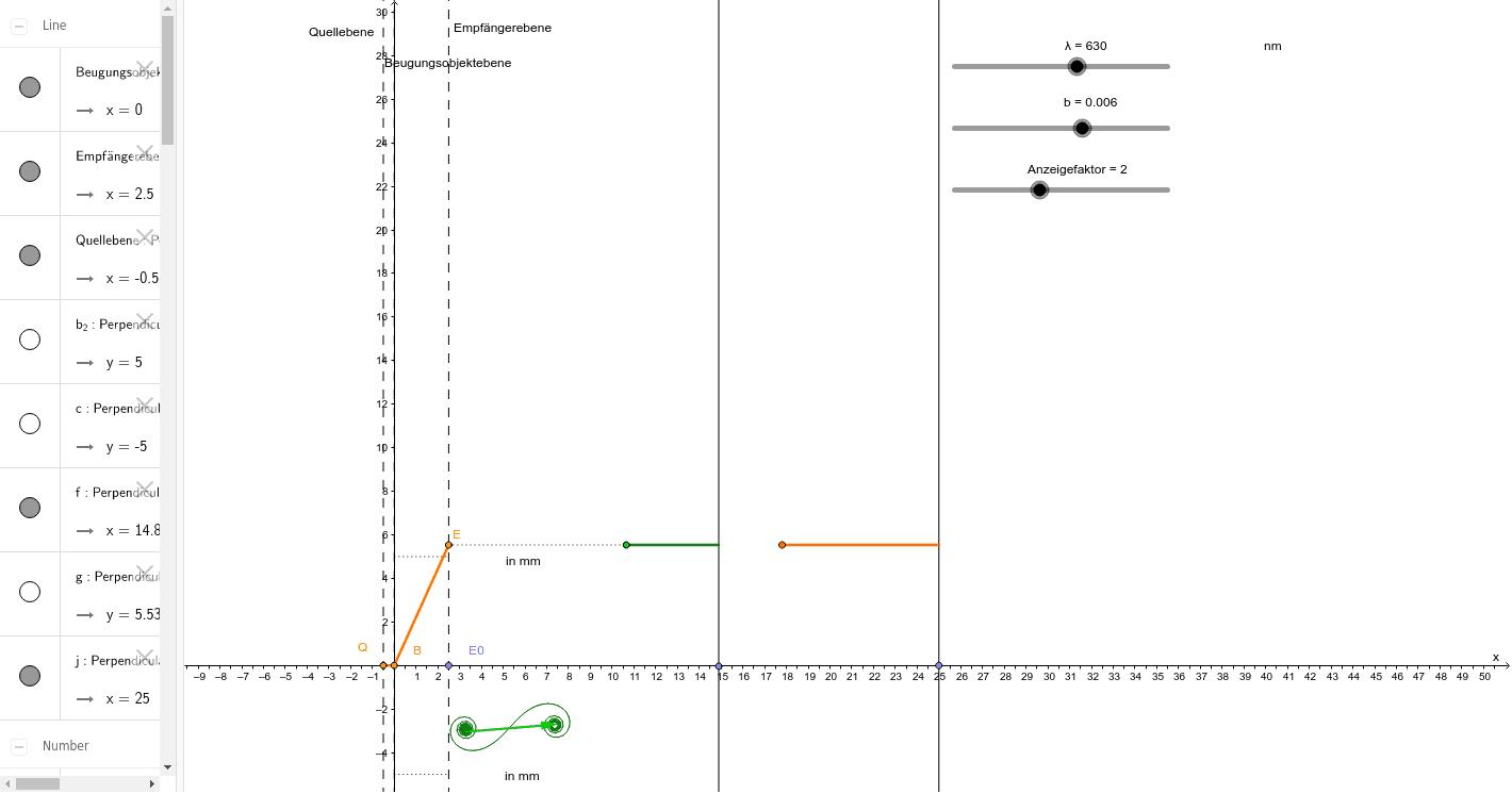 4-4-4 Zeiger Einzelspalt Drücke die Eingabetaste um die Aktivität zu starten
