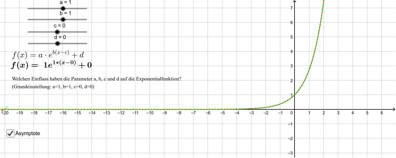 Verändern Sie nacheinander die einzelnen Parameter a, b, c und d. Viel Spaß! Drücke die Eingabetaste um die Aktivität zu starten