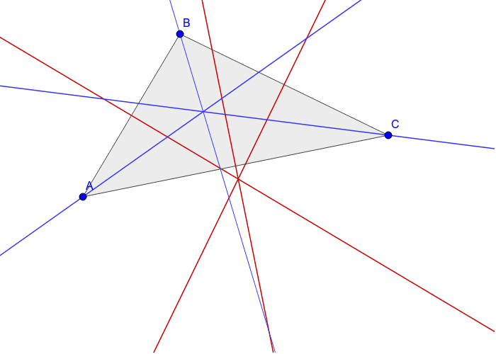 Angle bisctors (blue) and perpendicular bisectors of the sides (red) Press Enter to start activity