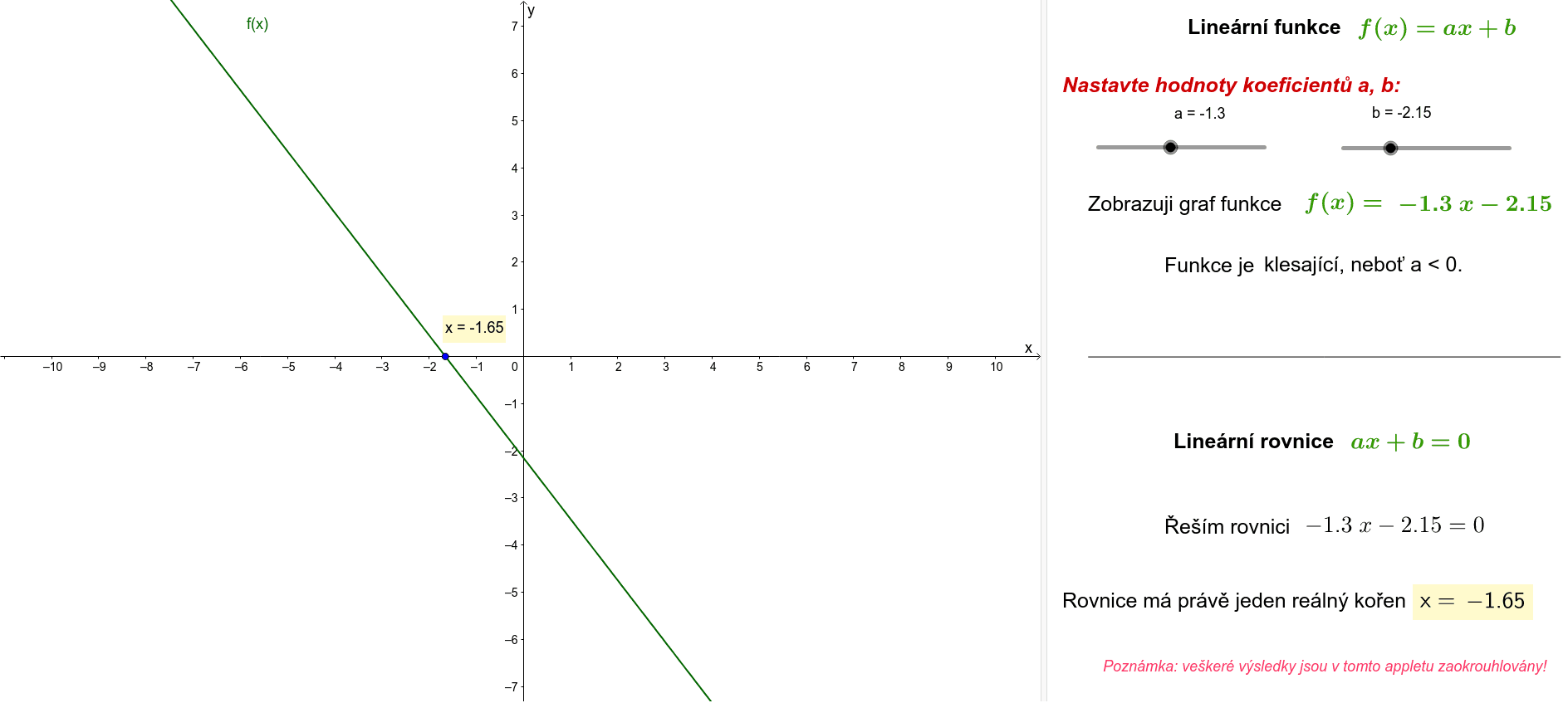 Applet ukazuje souvislost mezi lineární funkcí a lineární rovnicí, ukazuje význam koeficientů a, b. Zahajte aktivitu stisknutím klávesy Enter