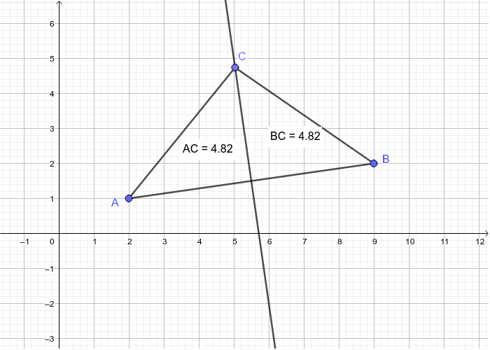 Points on a Perpendicular Bisector Press Enter to start activity