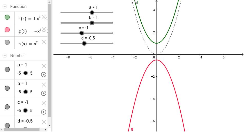 Die quadratische Funktion Drücke die Eingabetaste um die Aktivität zu starten