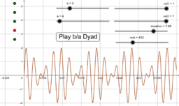 Hearing and Seeing Just Intervals