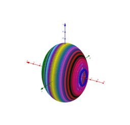 3d- Implicit surface grapher: Ellipsoid