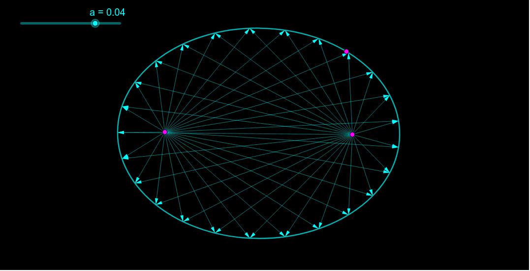 椭圆两个焦点与椭圆上点的连线 按 Enter 开始活动