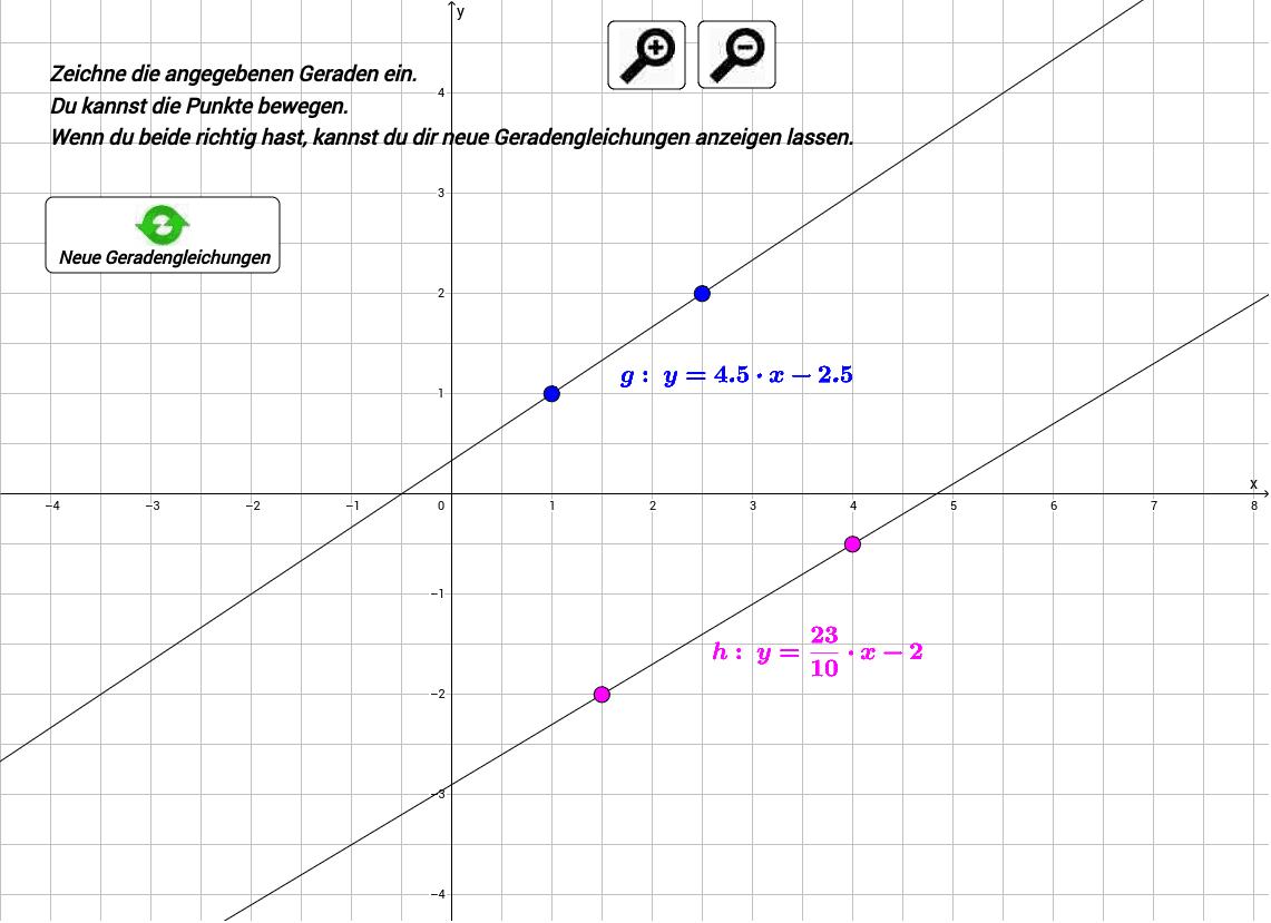 M 8I Lernbereich 6 Funktionen Drücke die Eingabetaste um die Aktivität zu starten