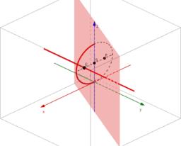 Příklad 4 – Eliptický konoid