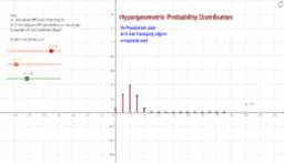 Hypergeometric Probability Distribution