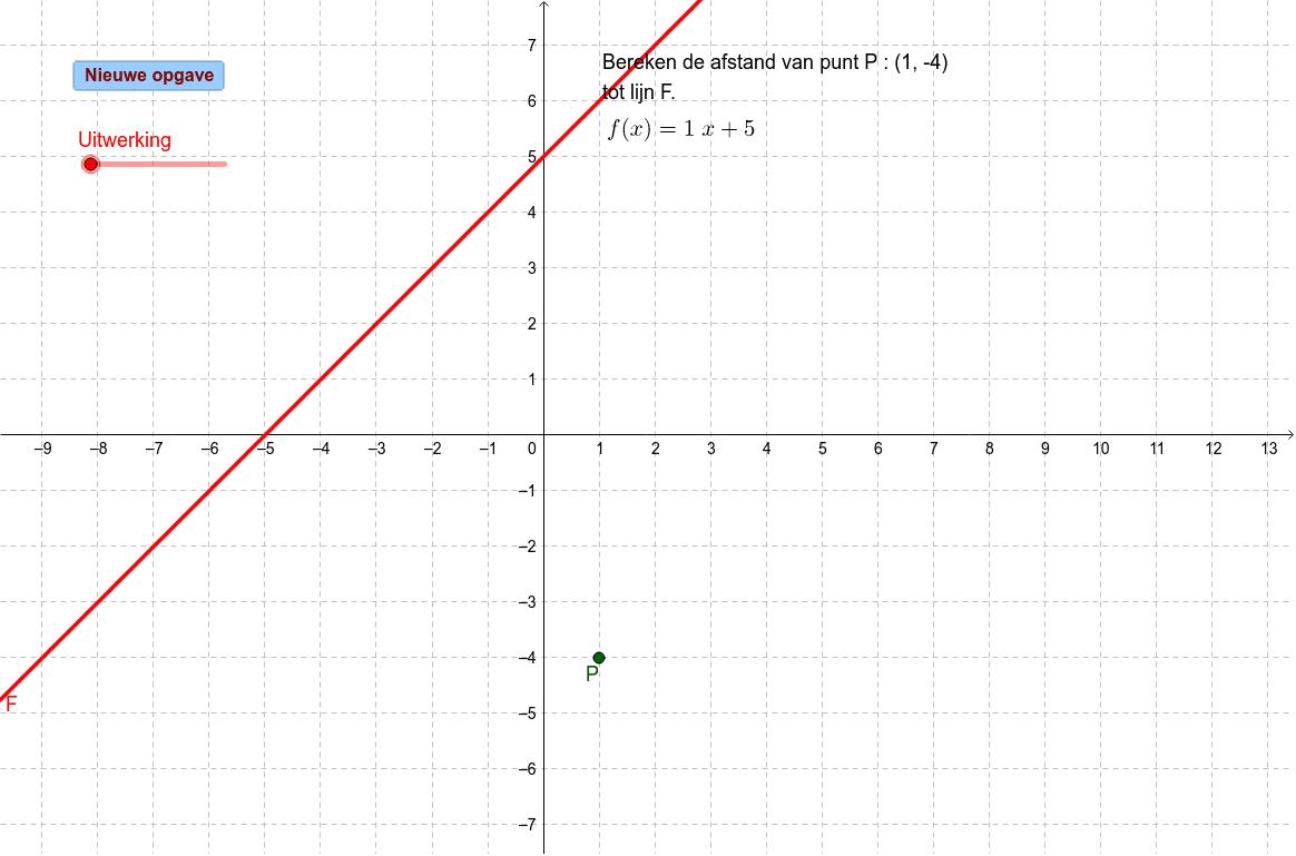 Afstand berekenen van eenpunt tot een lijn Klik op Enter om de activiteit te starten