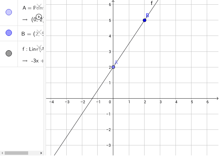 Graph of line Press Enter to start activity