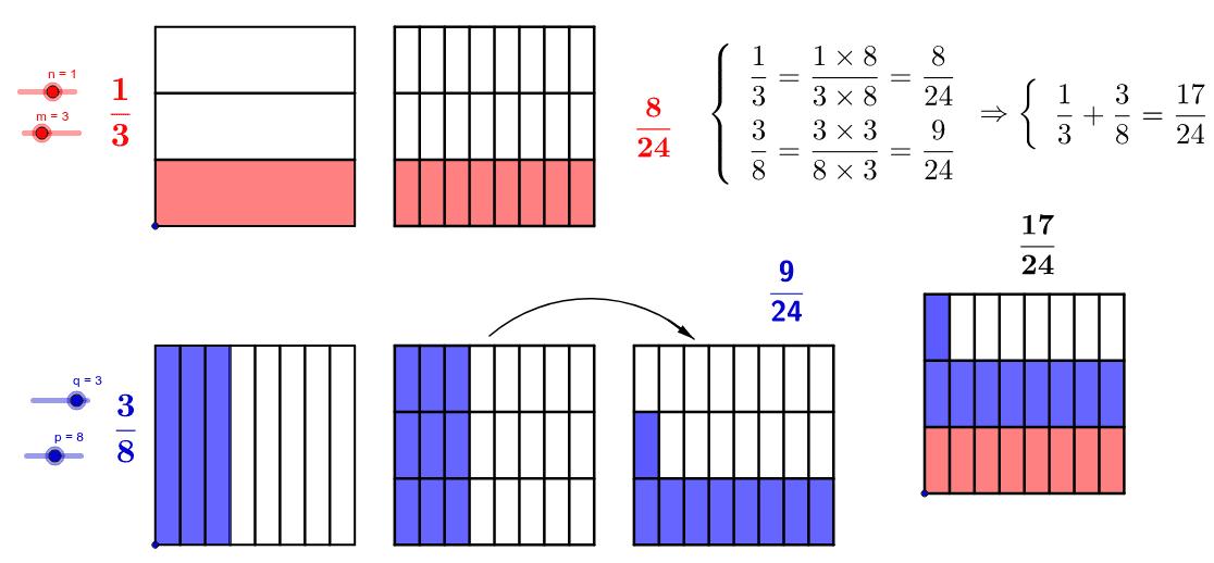 Modifica los botenes para cambiar las fracciones Presiona Intro para comenzar la actividad