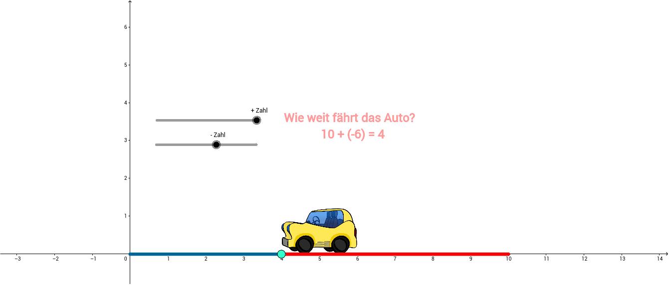 Ändere die Schieberegler und schaue, wie weit das Auto fährt? Wie weit fährt es denn insgesamt? Drücke die Eingabetaste um die Aktivität zu starten