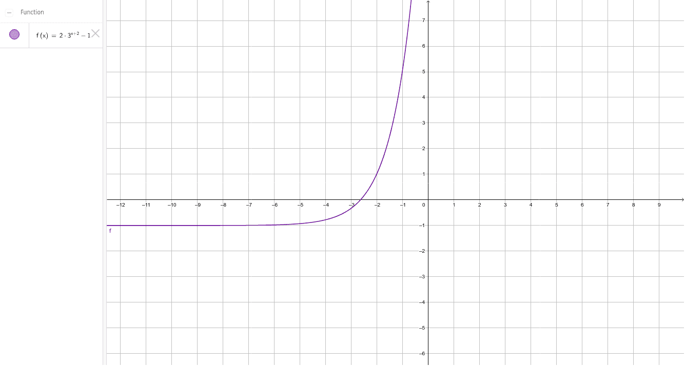 Exponential Function Press Enter to start activity