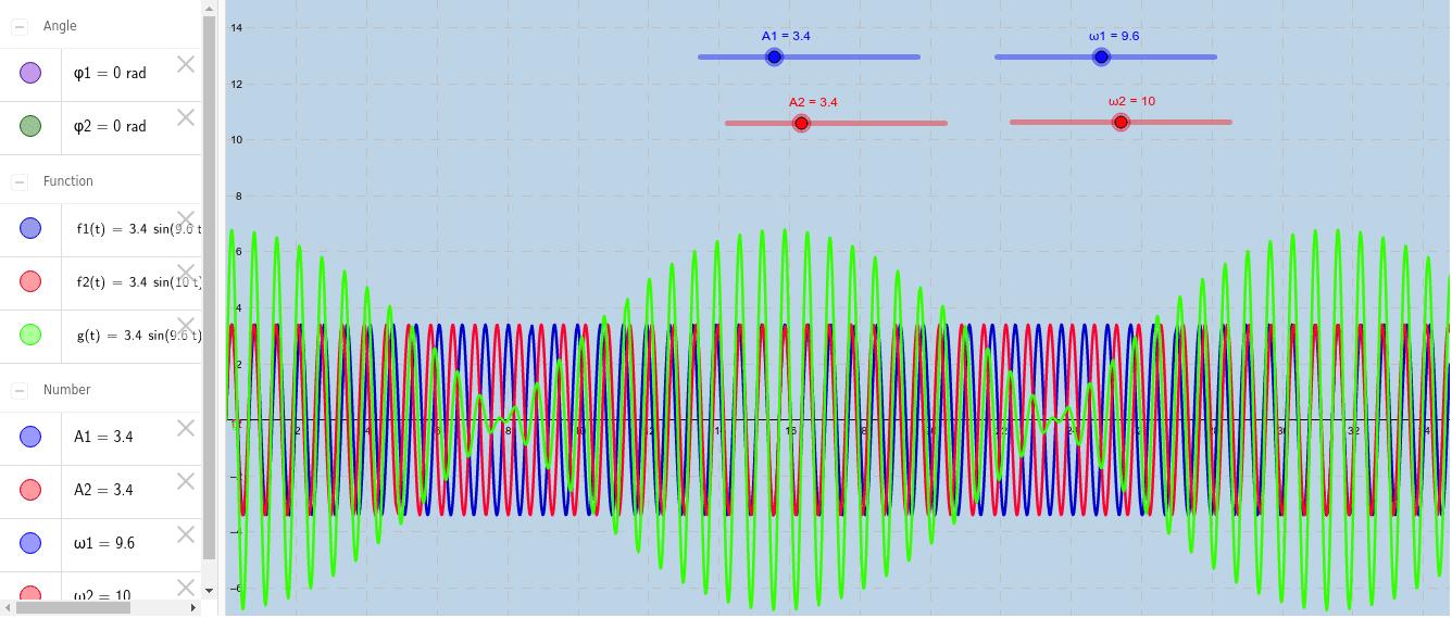 Interferencija valova Pritisnite Enter kako bi pokrenuli aktivnost