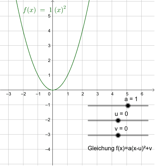 Fuktionsgleichung in Scheitelform Drücke die Eingabetaste um die Aktivität zu starten