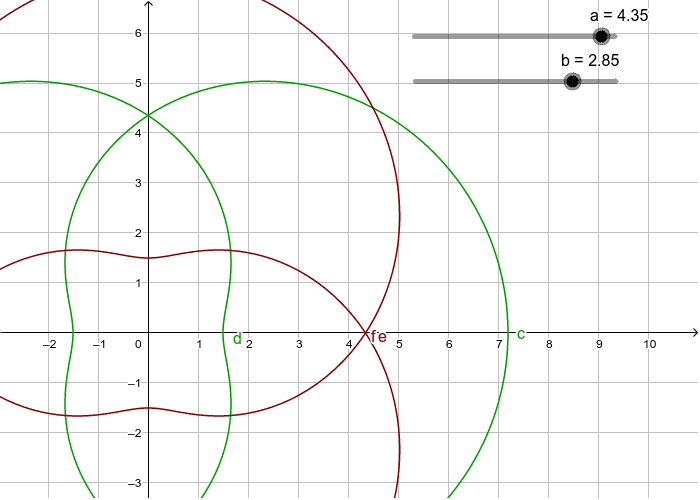 Polar Coordinates with addition Press Enter to start activity