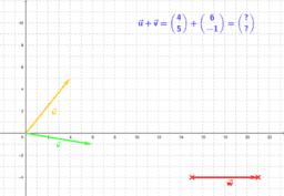 Vektorrechnung - Lineare Algebra und Analytische Geometrie