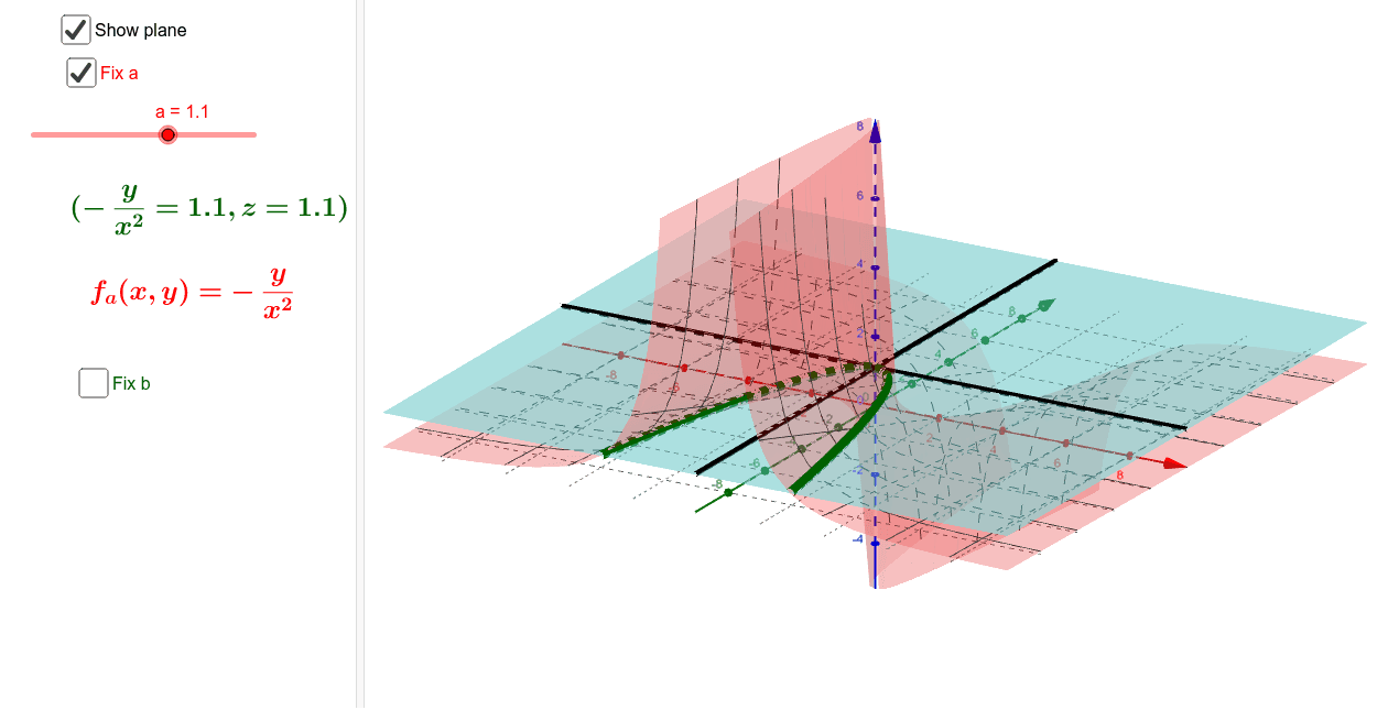 Visualization of paths of vertex when 'stacked' in 3-space Press Enter to start activity