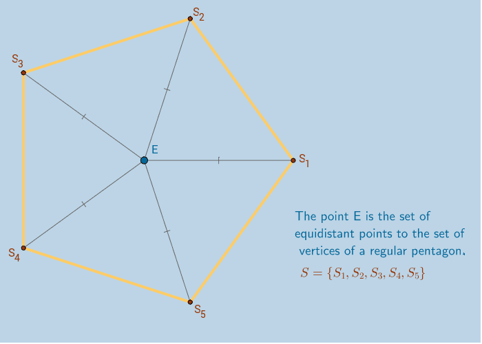 Example: Vertices of a Pentagon Press Enter to start activity